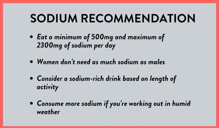 Sodium recommendations for bodybuilders
