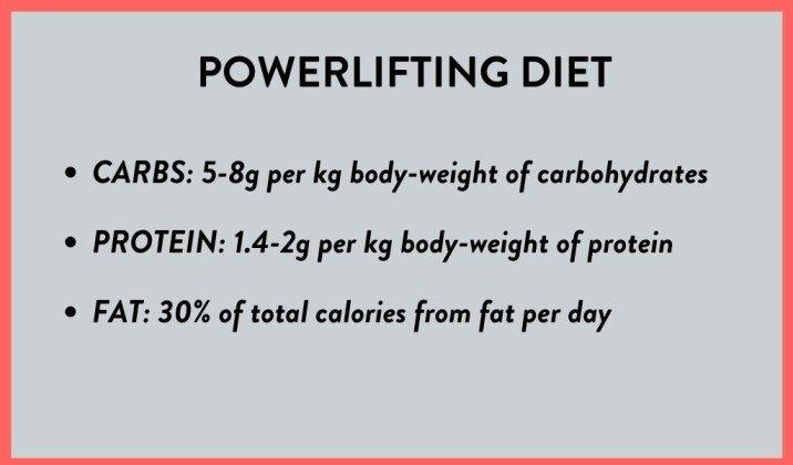 Macronutrient breakdown for a powerlifting diet