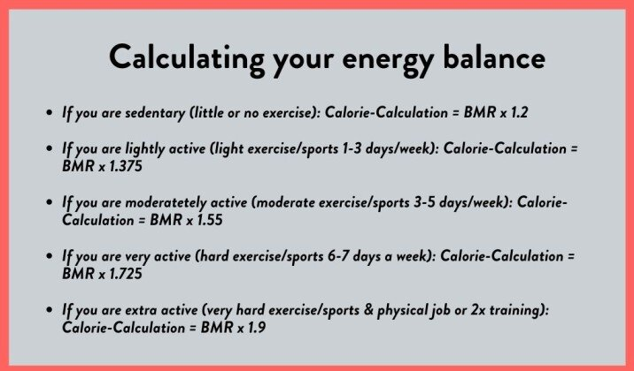 BMR calculation for powerlifters