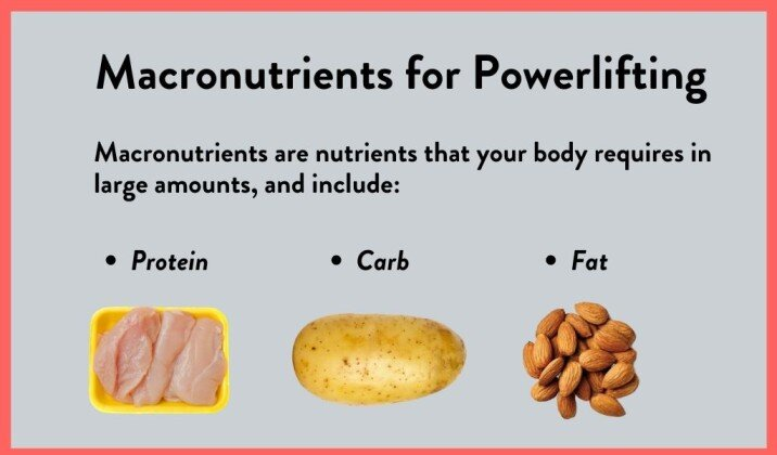 The Powerlifting Diet Eating For Strength Definitive Guide Fitbod