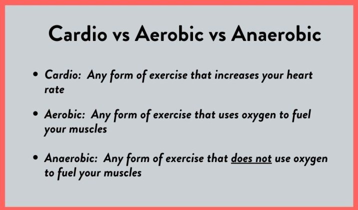 What are the difference between cardio vs. aerobic vs. anaerobic exercise?