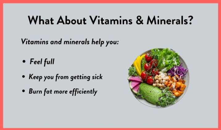 Eating vitamins and minerals on an IIFYM diet for weight loss