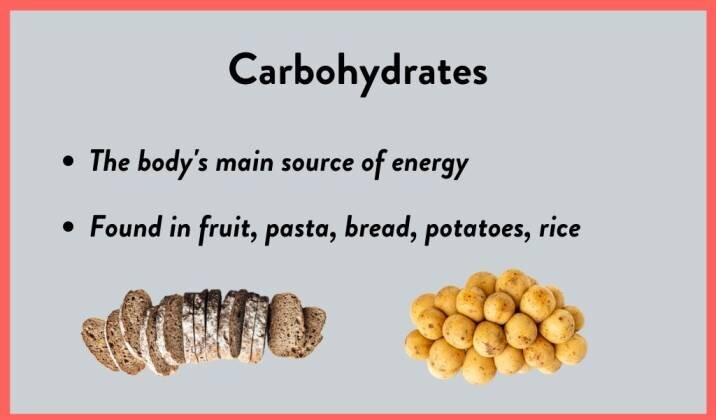Carbohydrates are one of the macronutrients in IIFYM