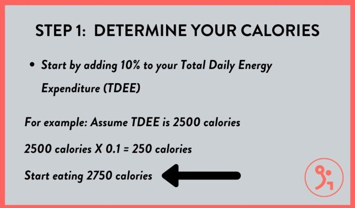 Determine your calories for bulking
