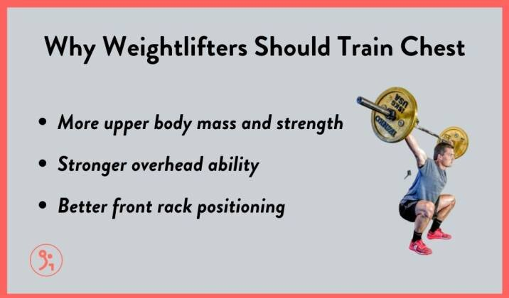 3 reasons why weightlifters should train their chest