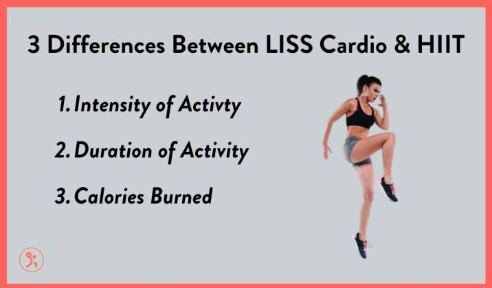 differences between cardio and HIIT (intensity, duration, calories burned).jpg