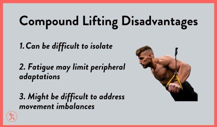 compound lifting disadvantages.jpg
