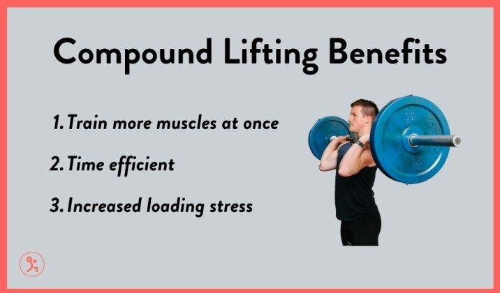 compound lifting benefits.jpg