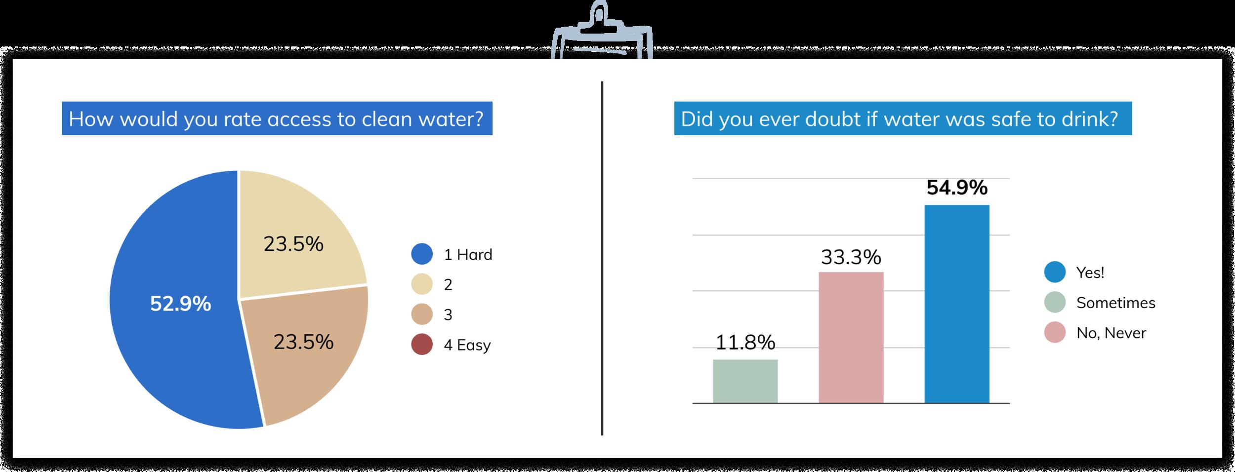 surveys (1).png