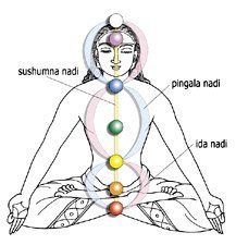 Another representation of the Vajra (Dorje)