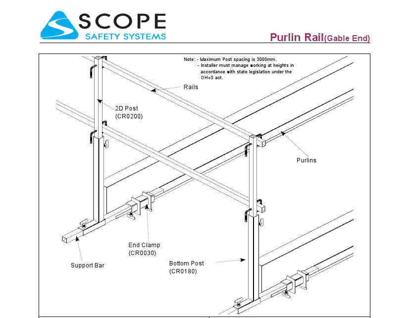 Guardrail System — Scope Safety Systems