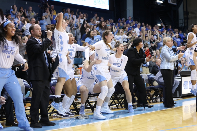 None of the current Tar Heels were on the roster when UNC last beat Duke in 2014. | Photo by Caleb Jones