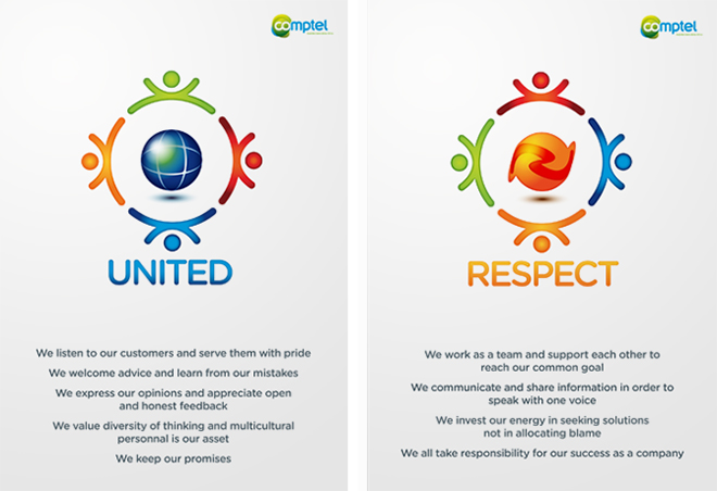 Brand value cons turned into posters from comptel
