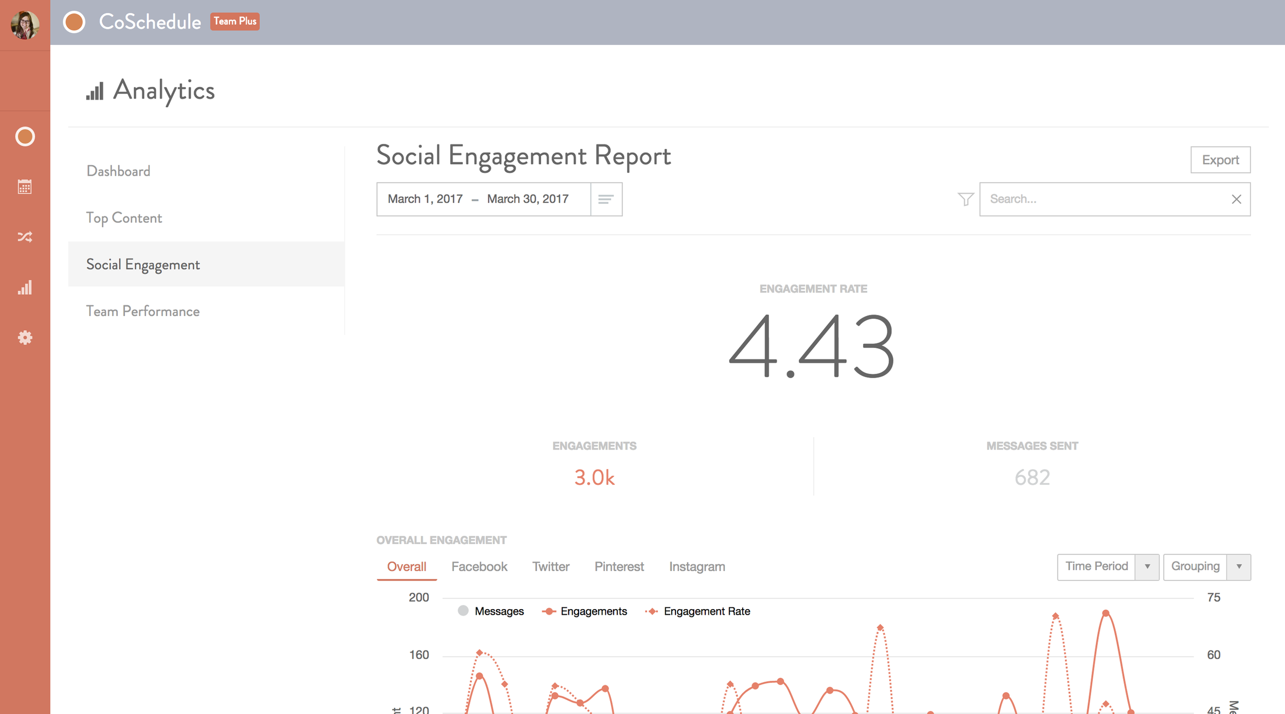 CoSchedule_Social-Analytics-Report_preview