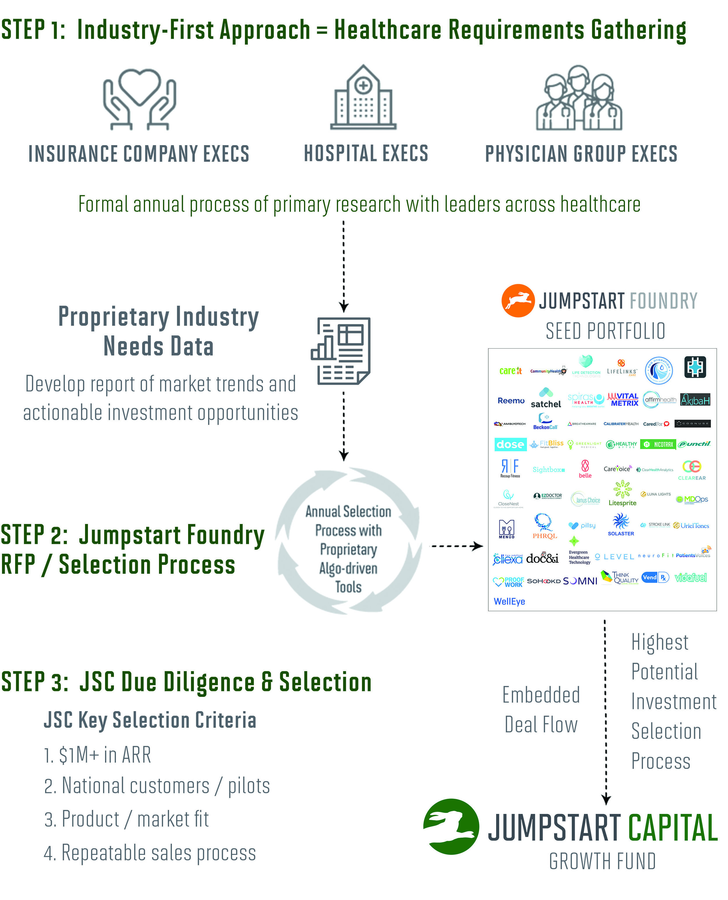 jsc new new infographic.jpg