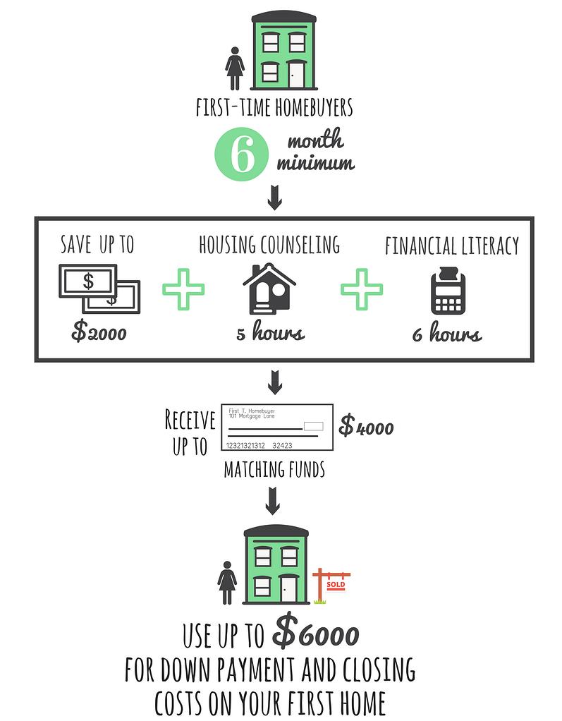 IDA Infographic.png