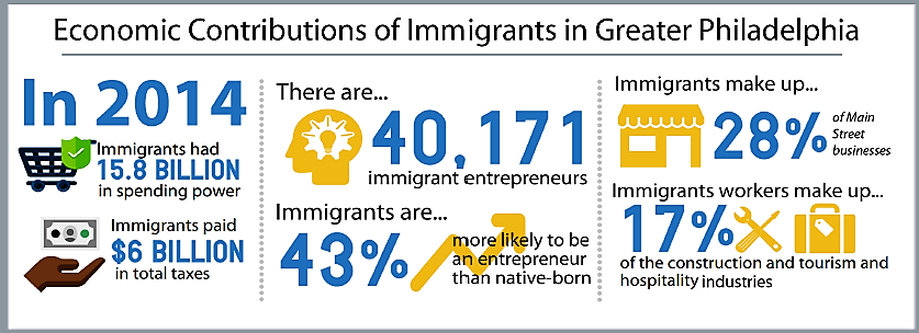 Philadelphias-growing-immigrant-pop2.png