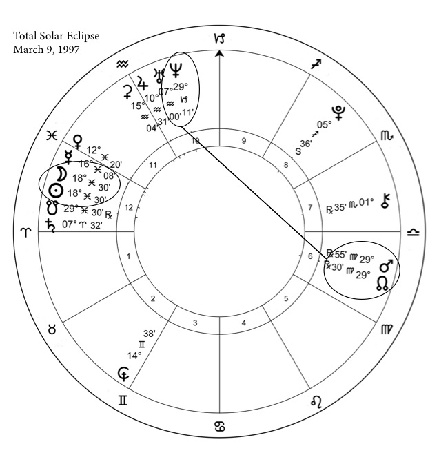 March 1997 solar eclipse pdf outlines reduced.jpg