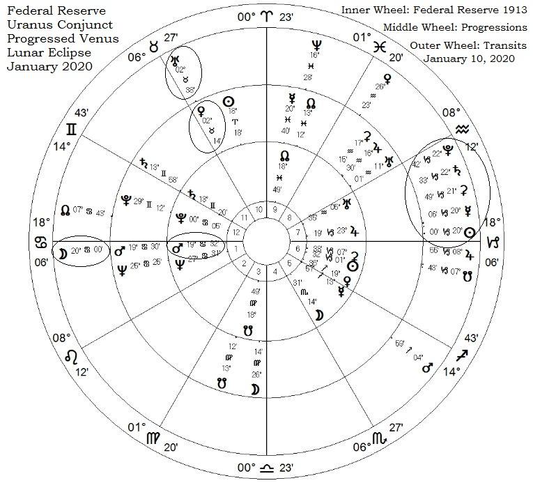 Fed Jan 2020 Uranus Venus outlines2.JPG