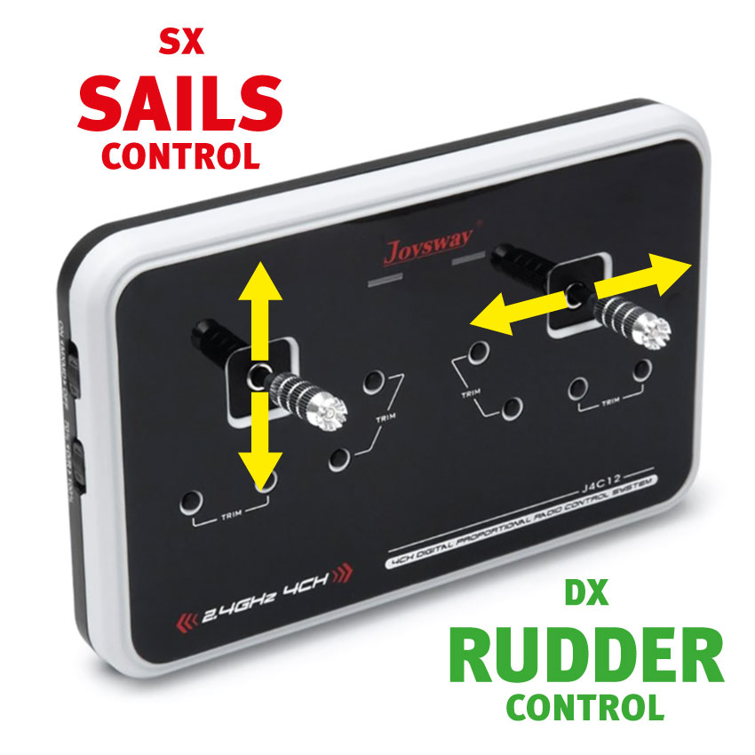 Radio-control-unit-sailing-rc-yachts.jpg