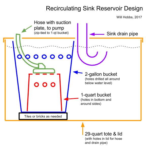 Recirc_Sink_Reservoir.png