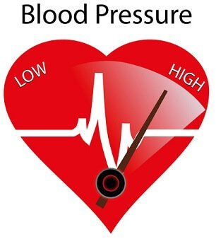 High Blood Pressure image.jpg