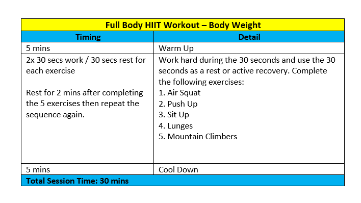 Try this full body HIIT workout!
