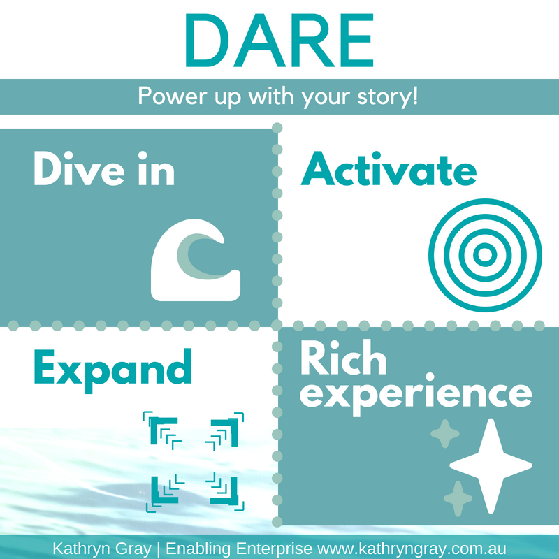DARE MATRIX.