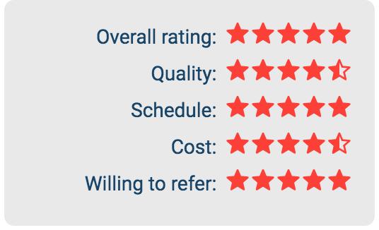 Fathom Clutch Rating.png