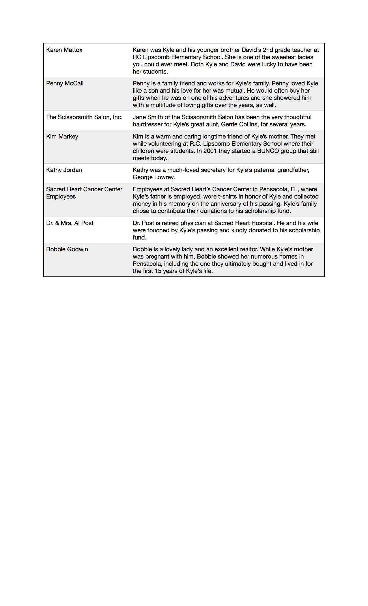 PSC donor list p. 2.jpg