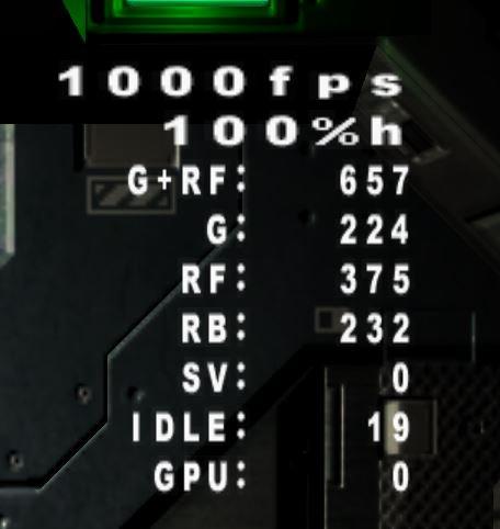 GTX 1080 with 4x MSAA.