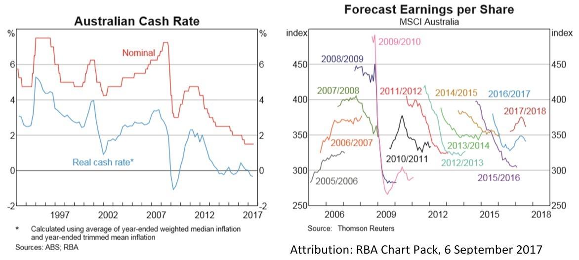 eps int rates.jpg