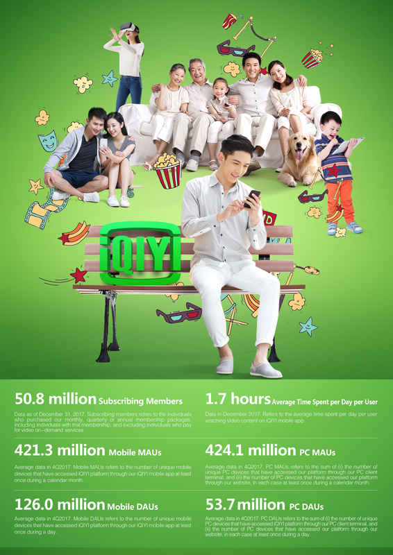 Source: iQiyi Preliminary Prospectus.