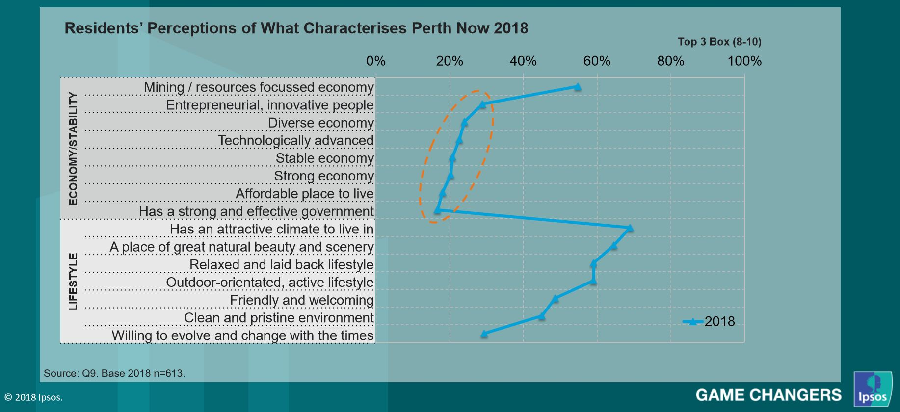perth-economy-business.JPG