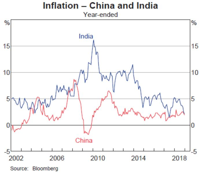 and China inflation is also invisible.JPG
