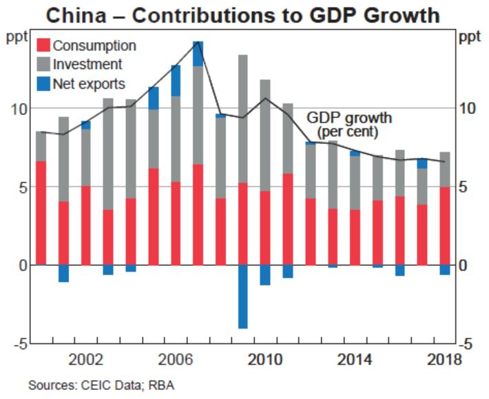 china internal investment has faltered even after trillions of bail-outs and stimulus1.JPG