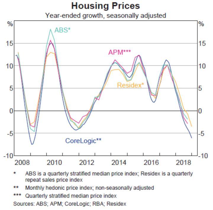 houseprices tanked.JPG