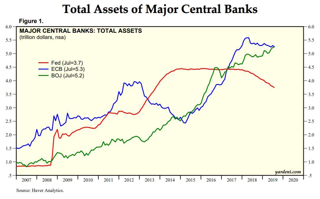 central bank balance july 2019.JPG
