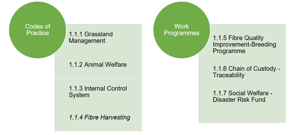 Work Programmes.png