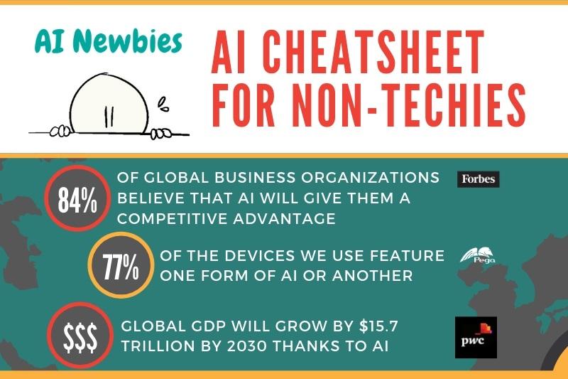 AI Cheatsheet for Non-Techies