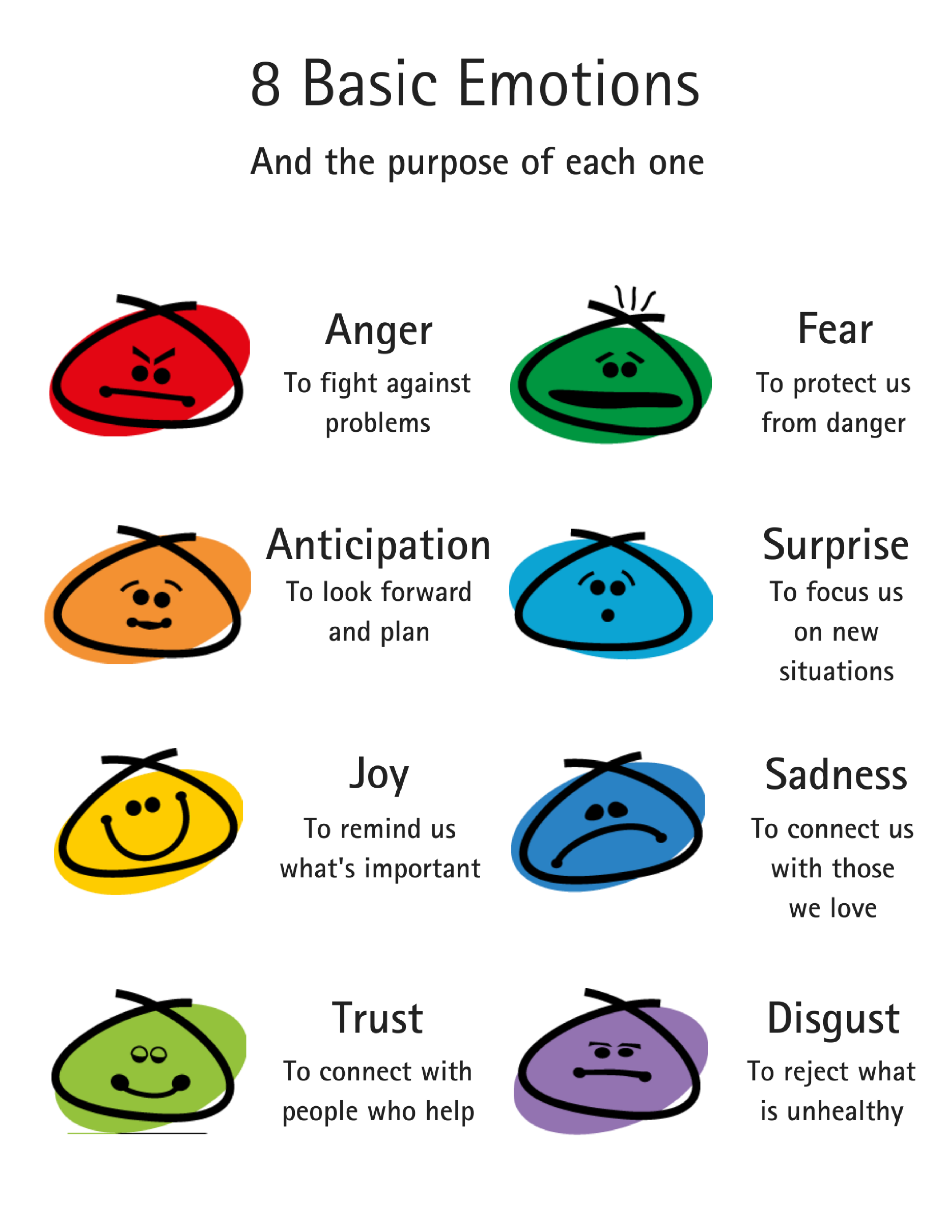8-Basic-Emotions.png