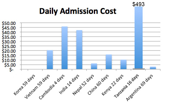 Daily Admission Cost 2.jpg