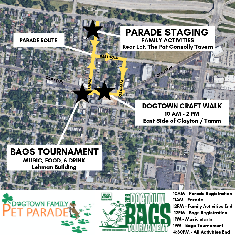 The parade route.