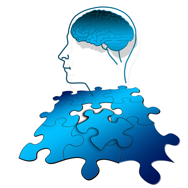 Ed. Psych assessments evaluate learning abilities and current academic achievement.