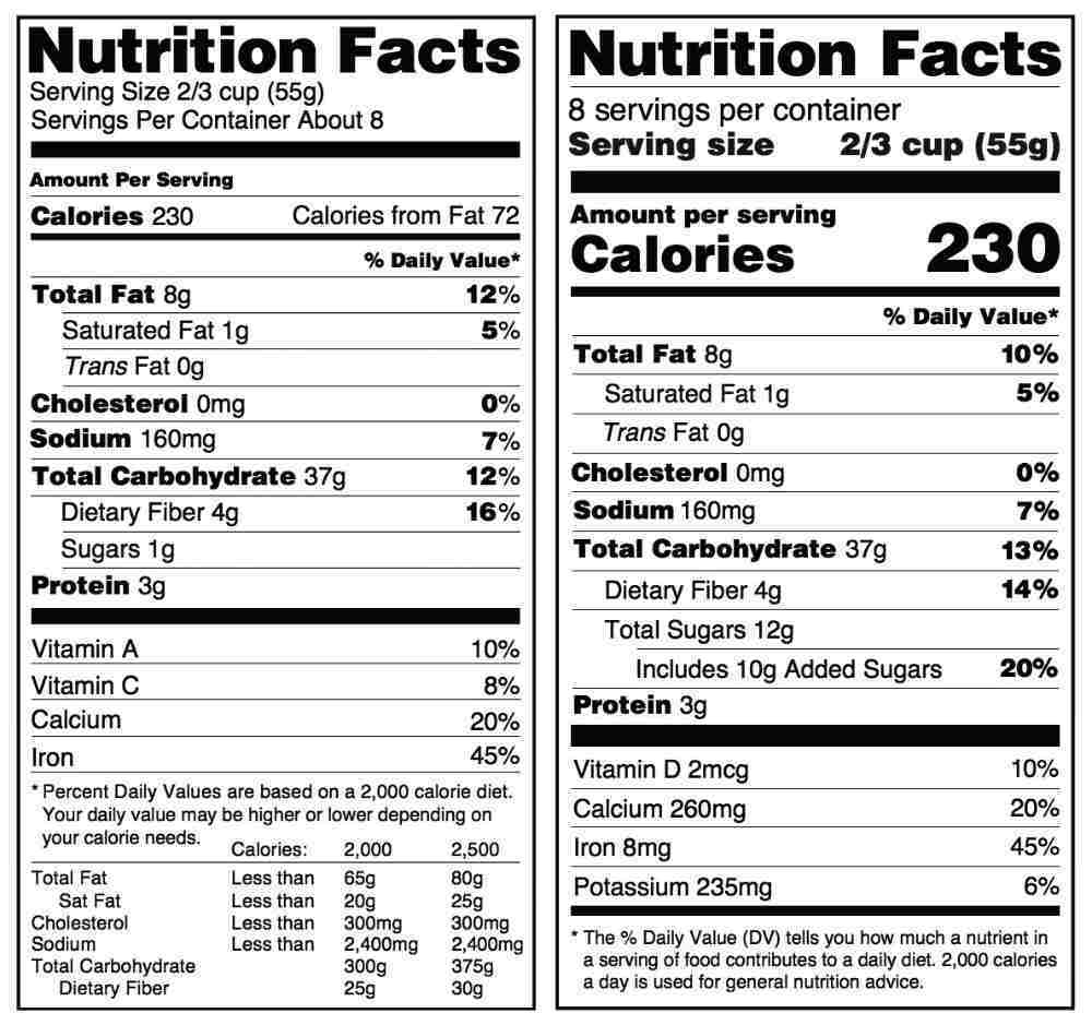 Food-Label-Contain.jpg