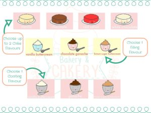 cake-flavour-chart-simple
