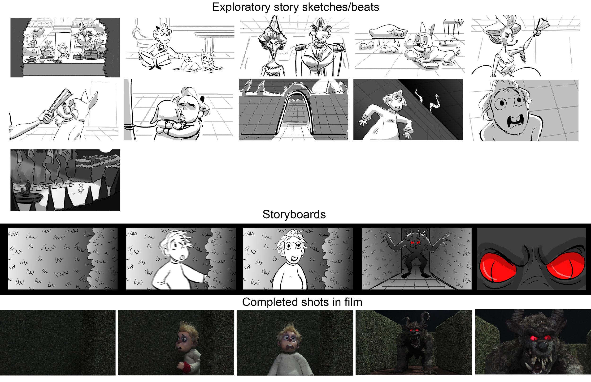 Storyboard Process