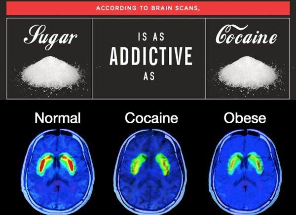 sugar-is-as-addictive-as-cocaine.jpg