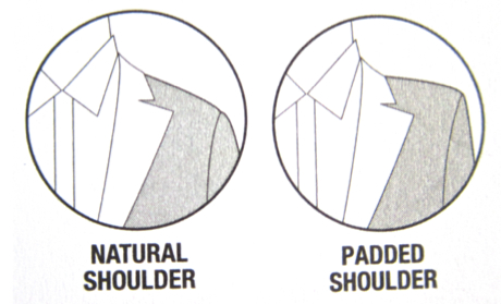 An Illustration of the different shoulder.