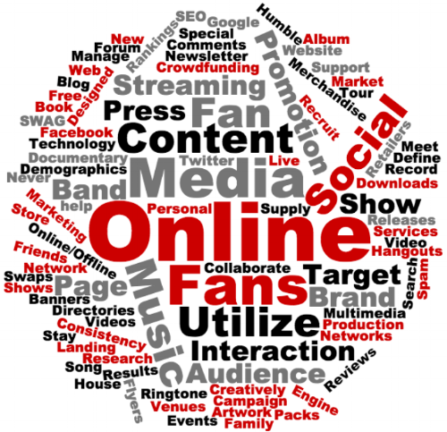 Music Promotion Wordcloud.png